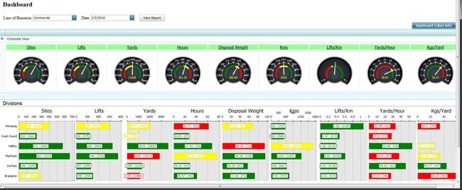 FleetLink Enterprise Reports