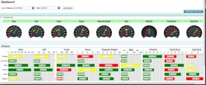 Route productivity dashboard in FleetLink Reports